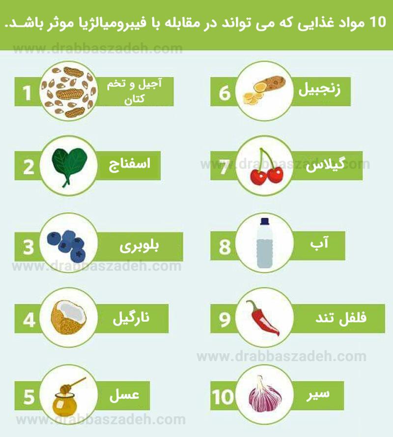 مواد غذایی مفید برای فیبرومیالژیا